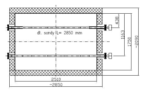 Rozmieszczenie sond pomiarowych w kanale spalin o wymiarach 2510×1750mm