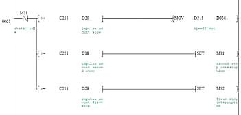 Analiza zliczonych impulsów z enkodera