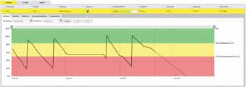 VIS – monitoring zapasów